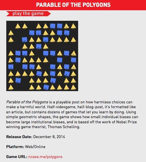 parableofpolygons