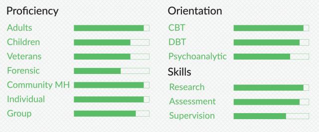 clinical_skills