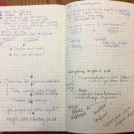 Process notes